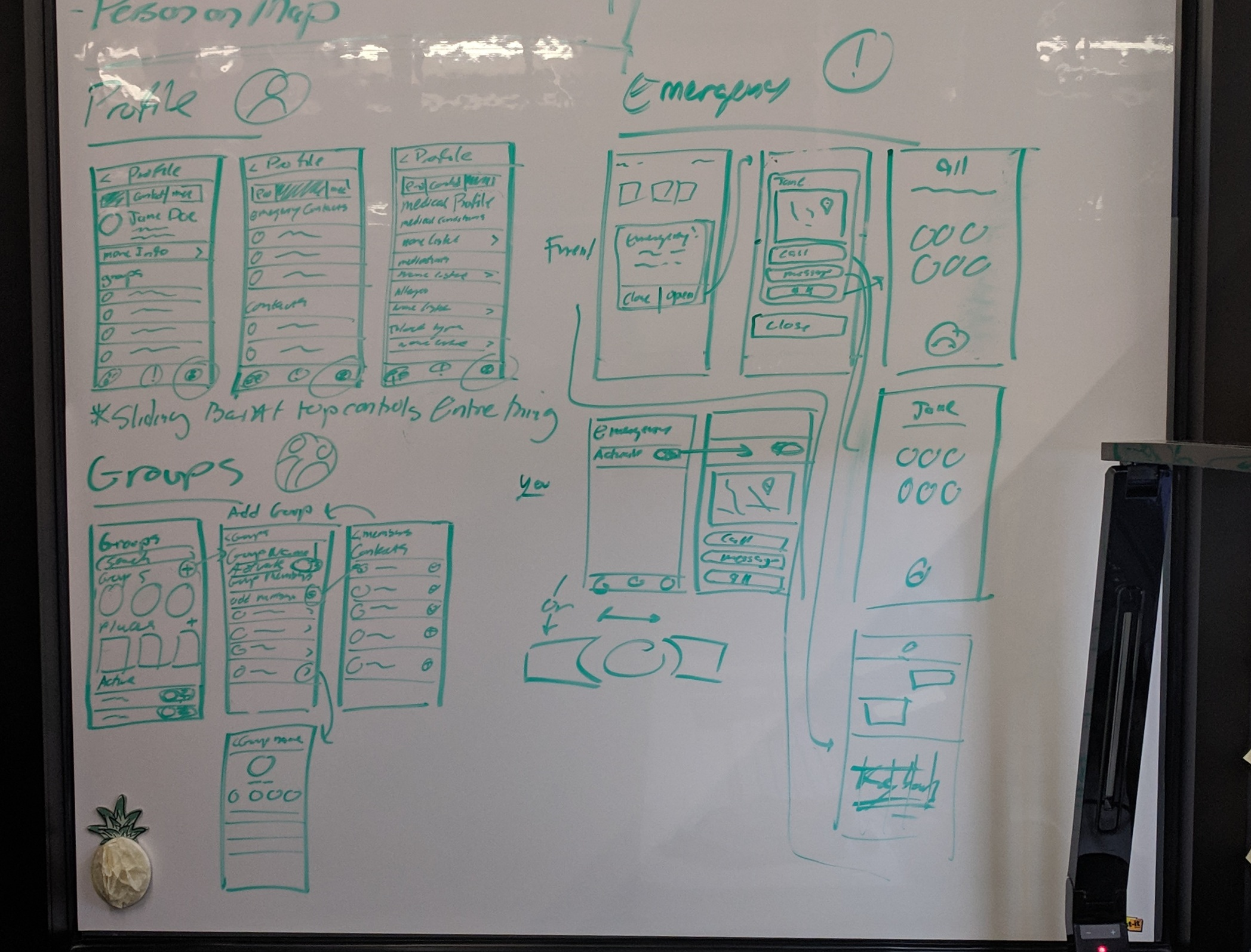 Early Flowcharts and Wireframes