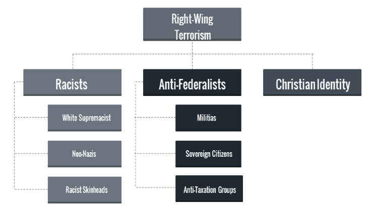 right wing diagram.PNG