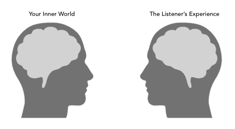 Knowing how the brain talks is the whole key. If you know how the brain works you can be a very compelling communicator. But if you have no idea how the brain talks then you'll just be trapped in a habit pattern which you learned through imitation.