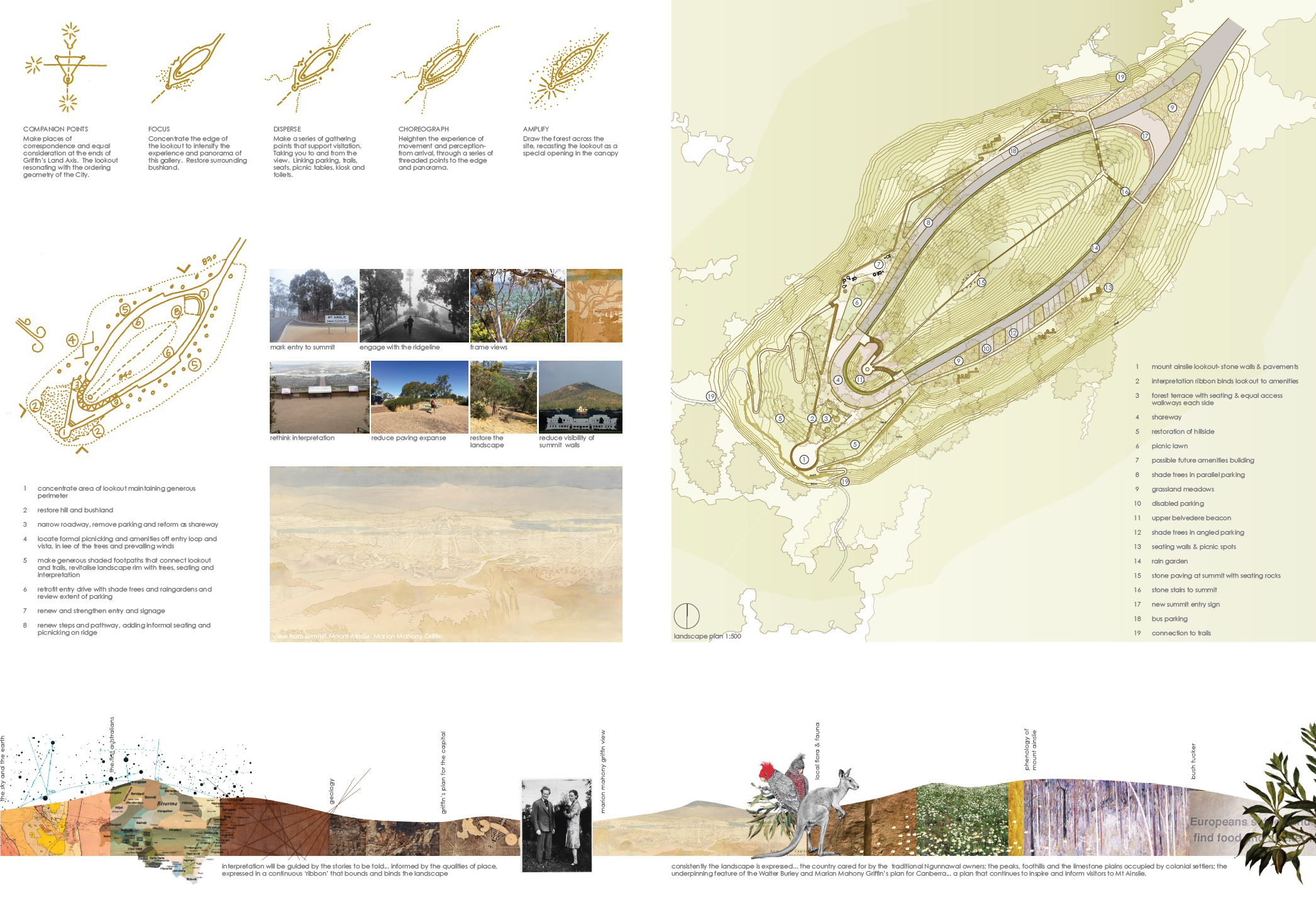 Mount Ainslie Design Competition winning entry - Jane Irwin and Sue Barnsley.  Image via AILA