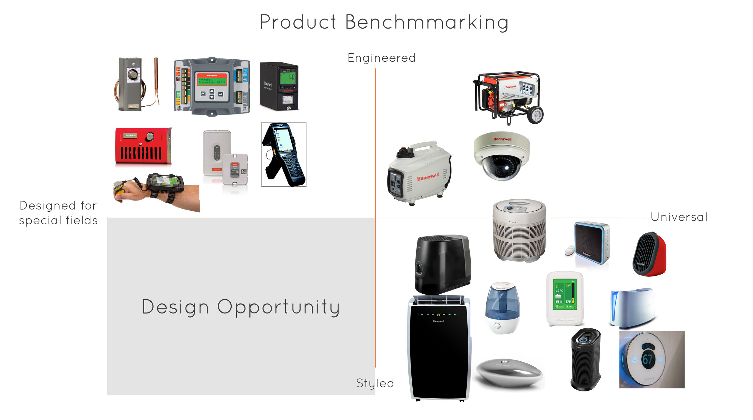 Product Benchmarking-01.jpg