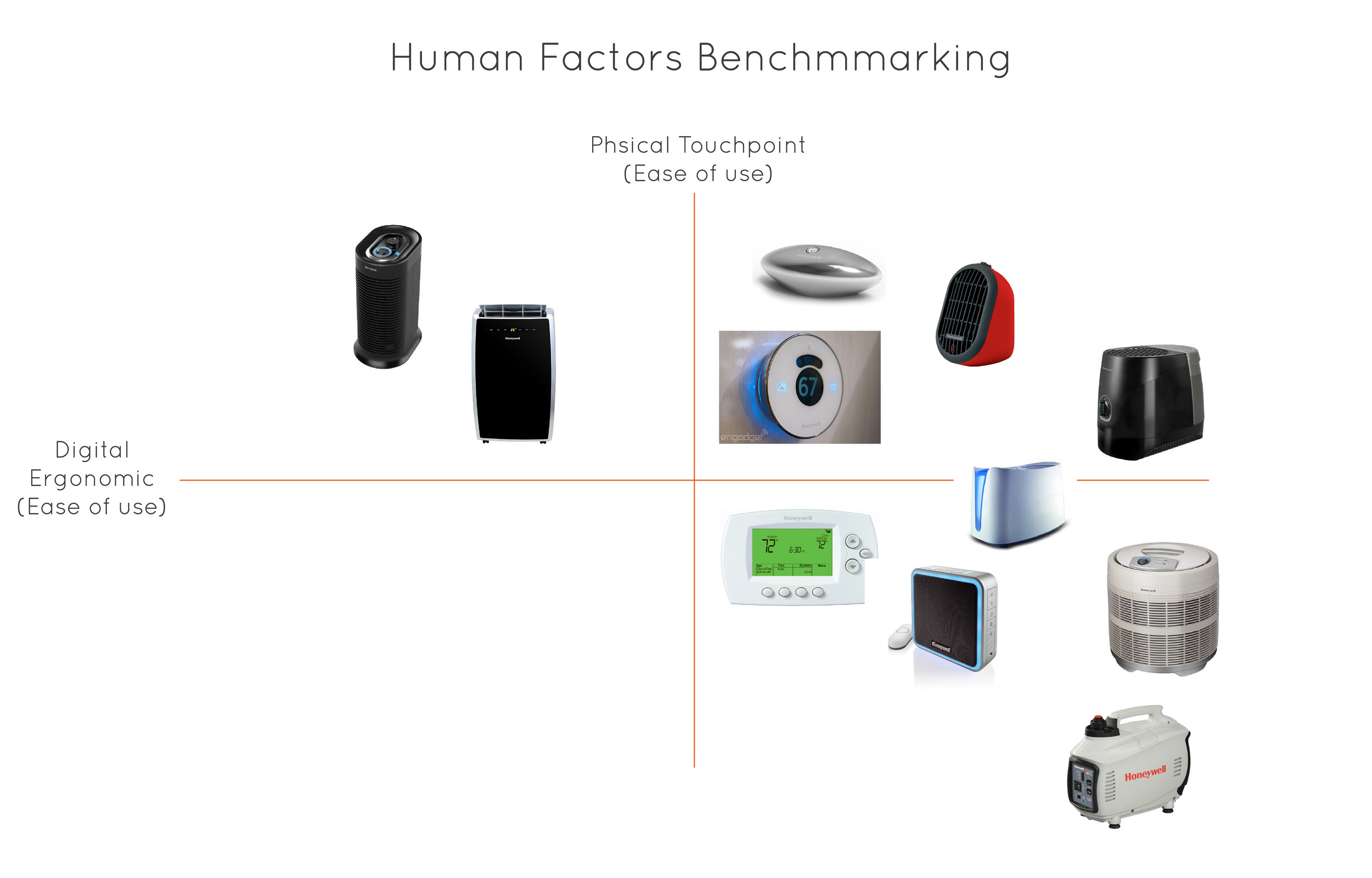 Human Factor Benchmarking-01.jpg