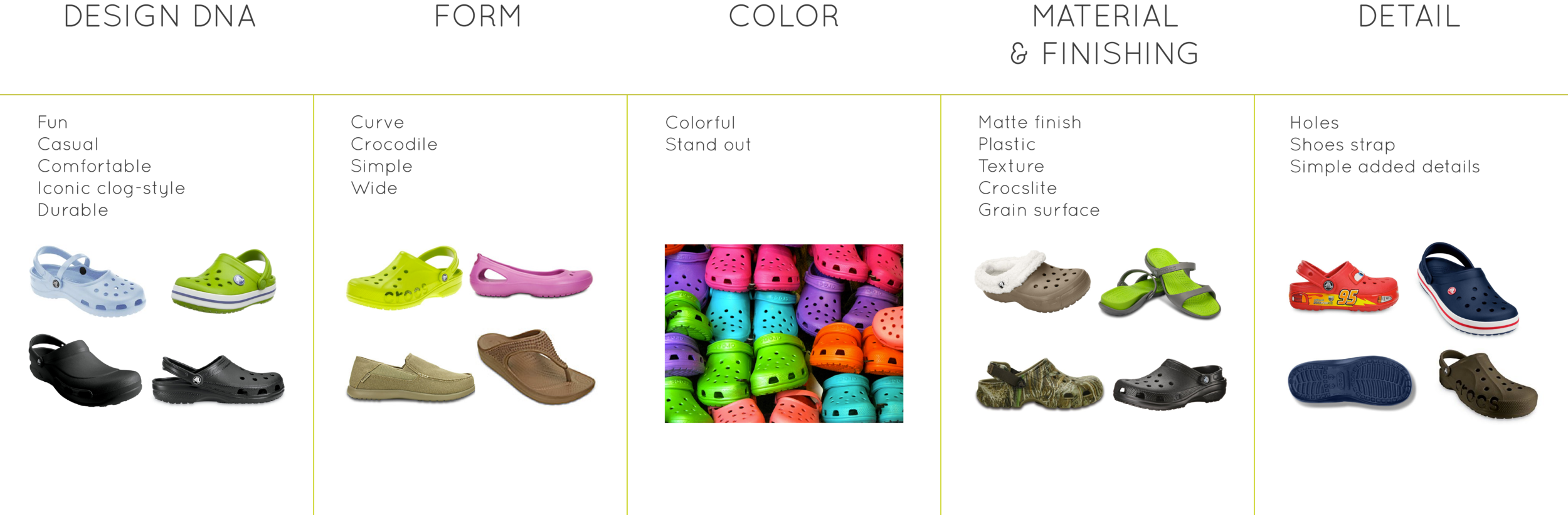 Crocs-Design Language-01.png