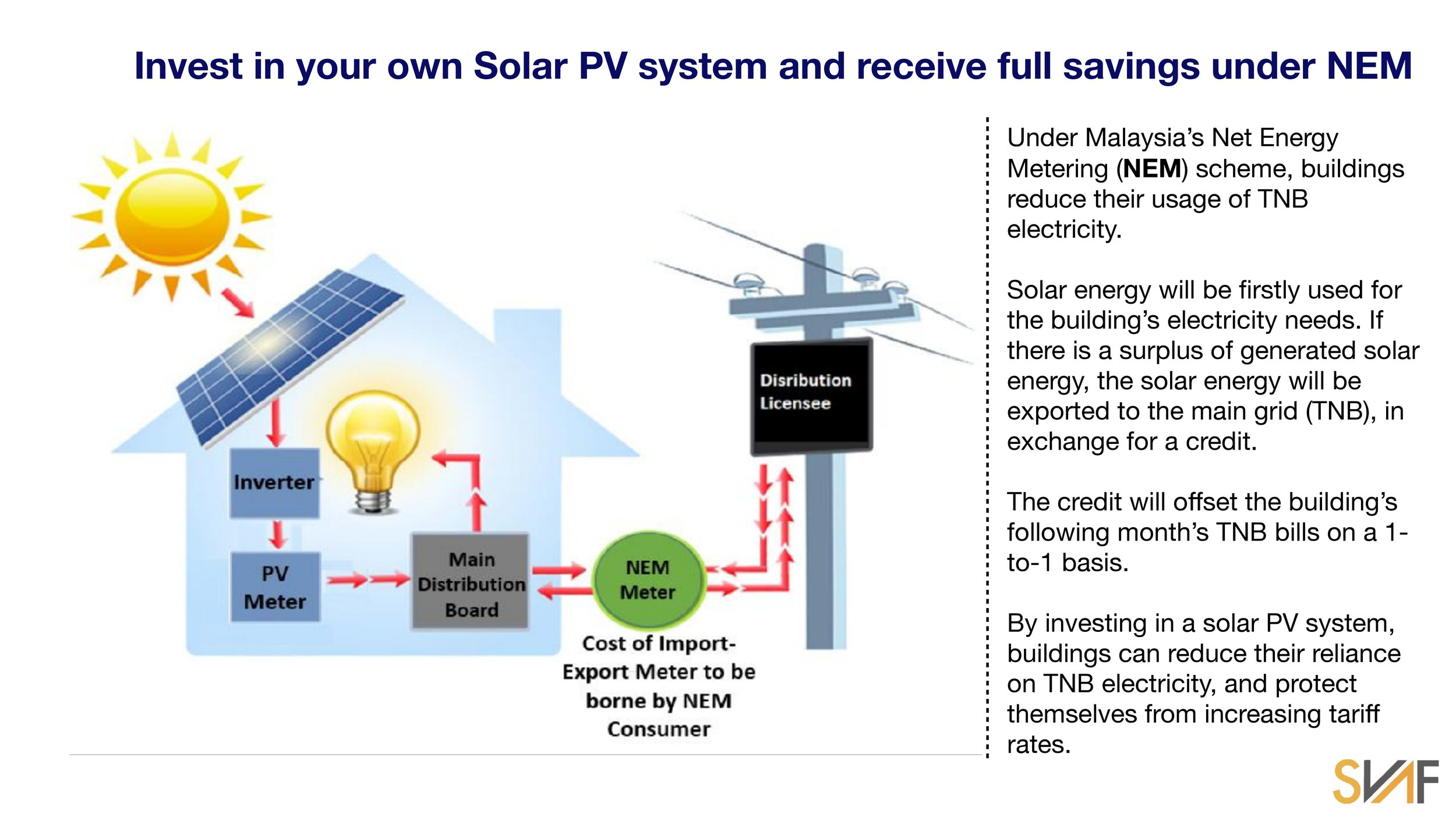 Industrial Solar Packages-page-006.jpg