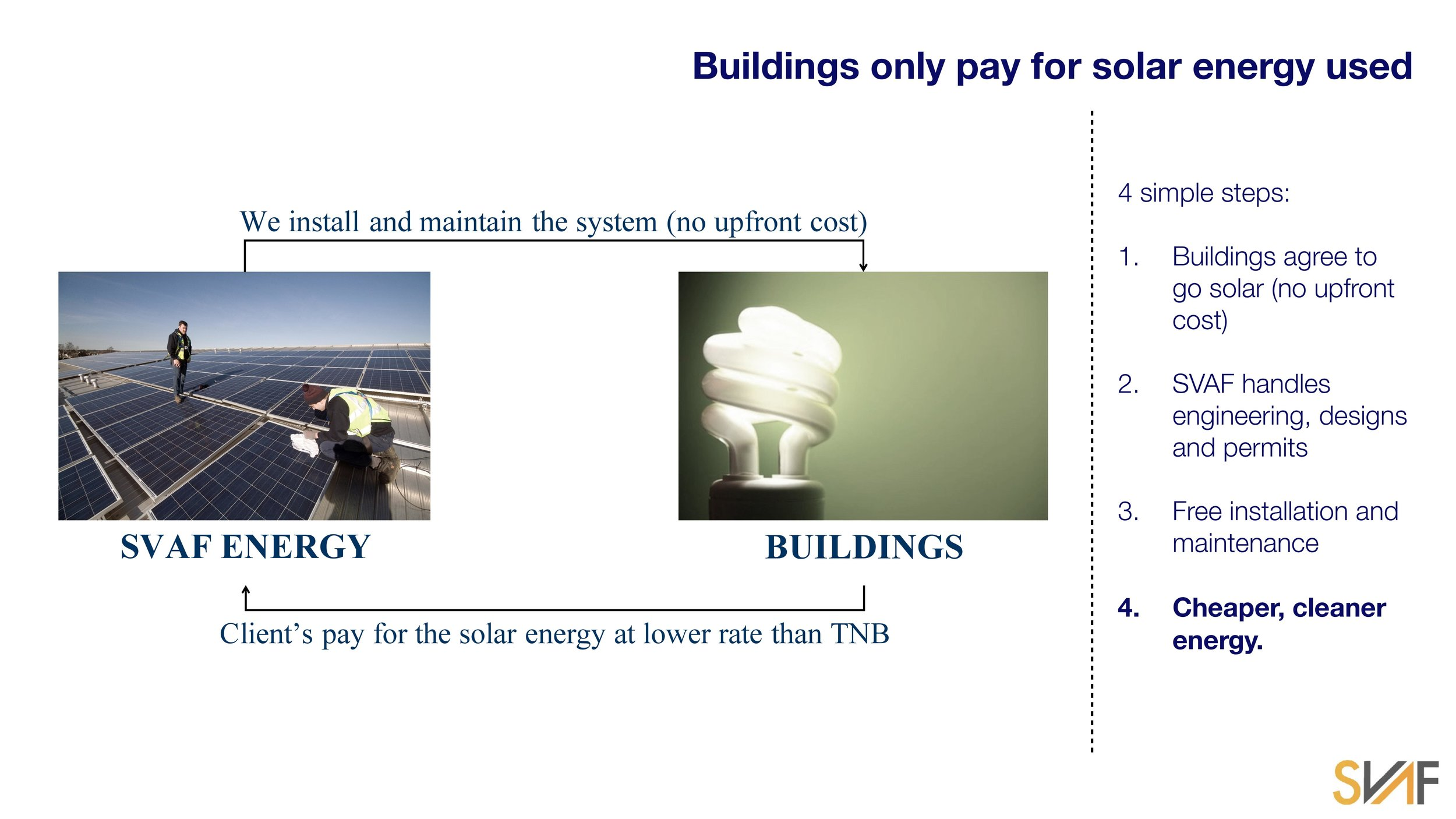 Industrial Solar Packages-page-008.jpg