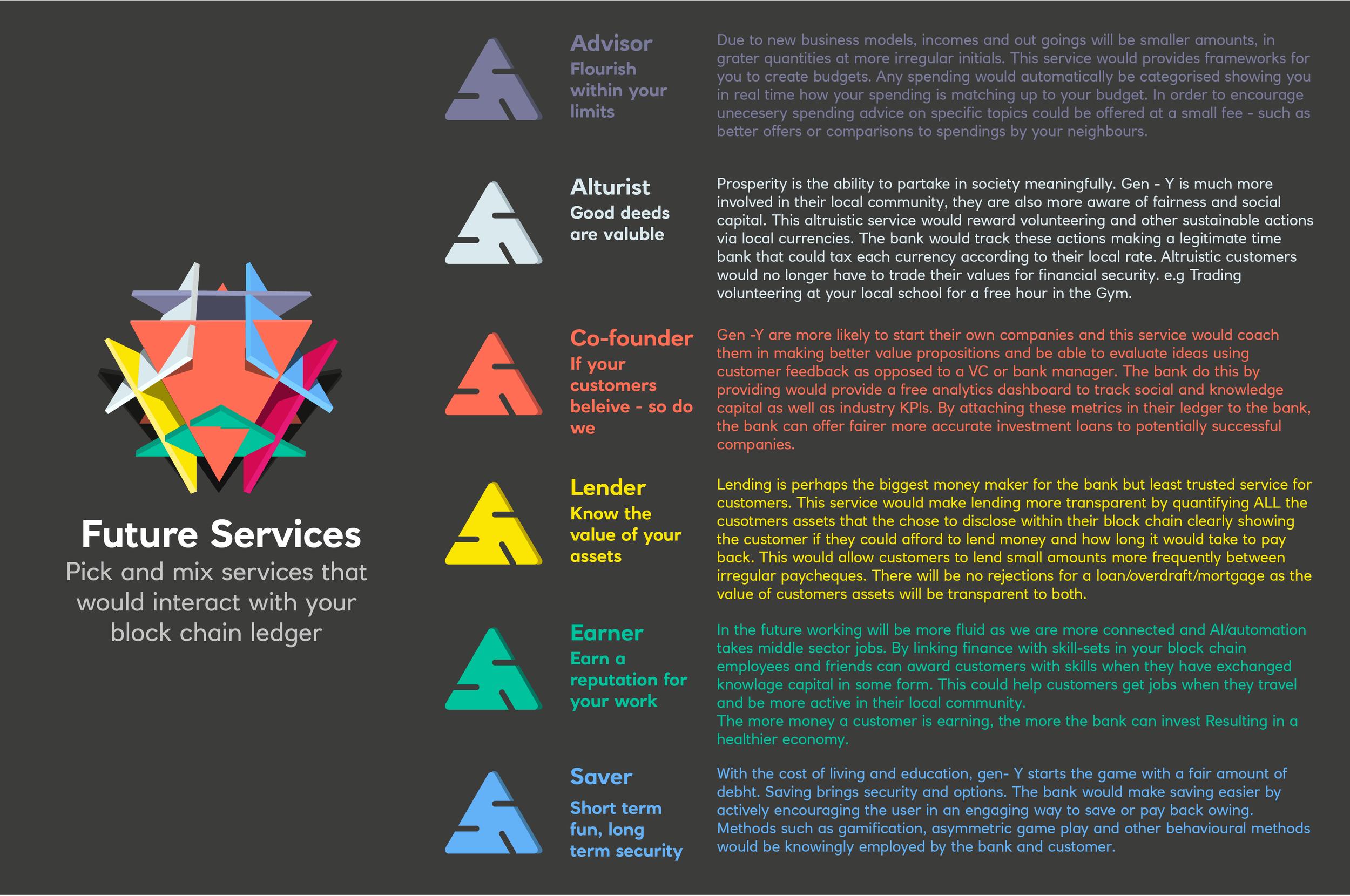 RBS Future Service Concepts