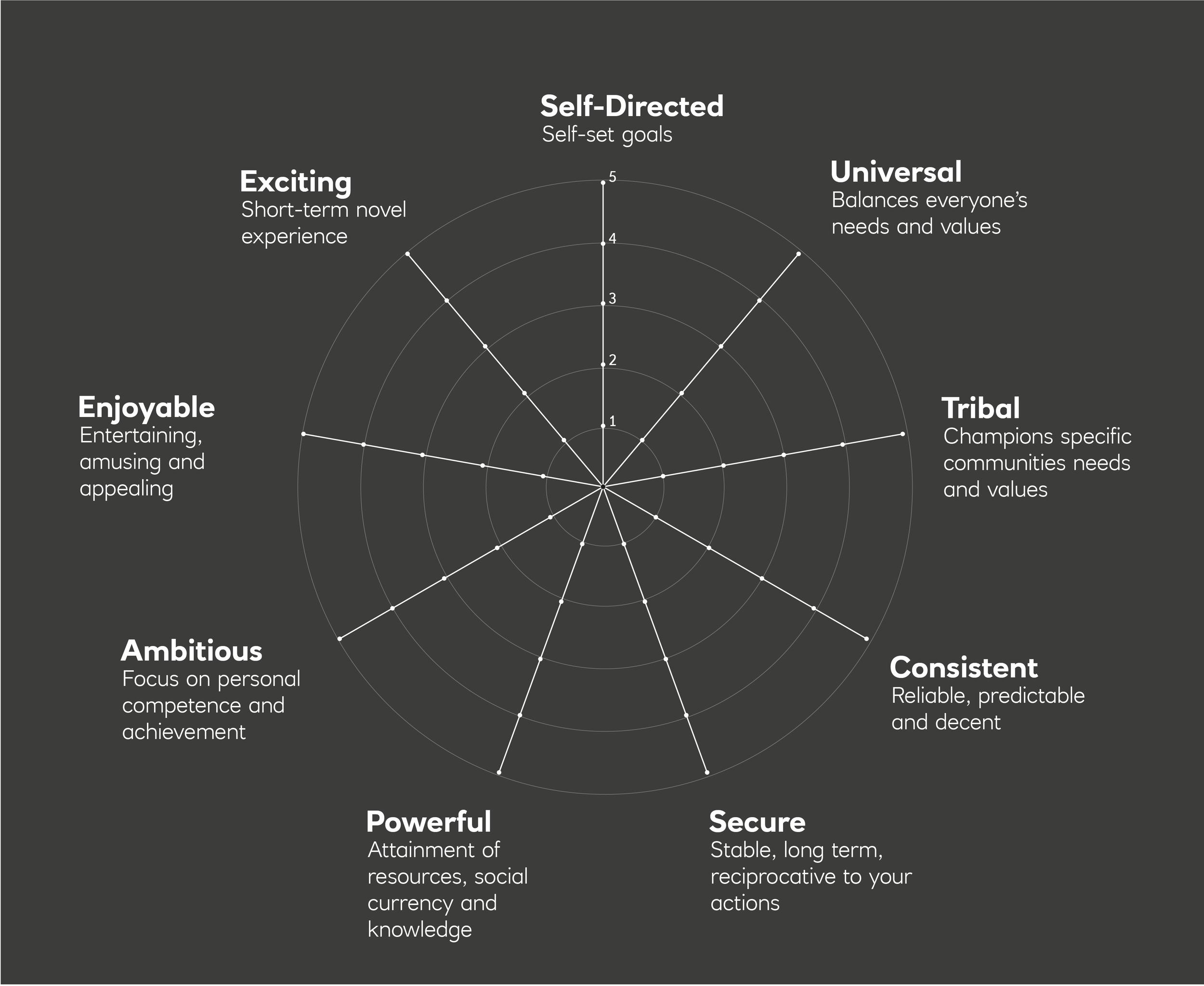 Values Wheel.jpg