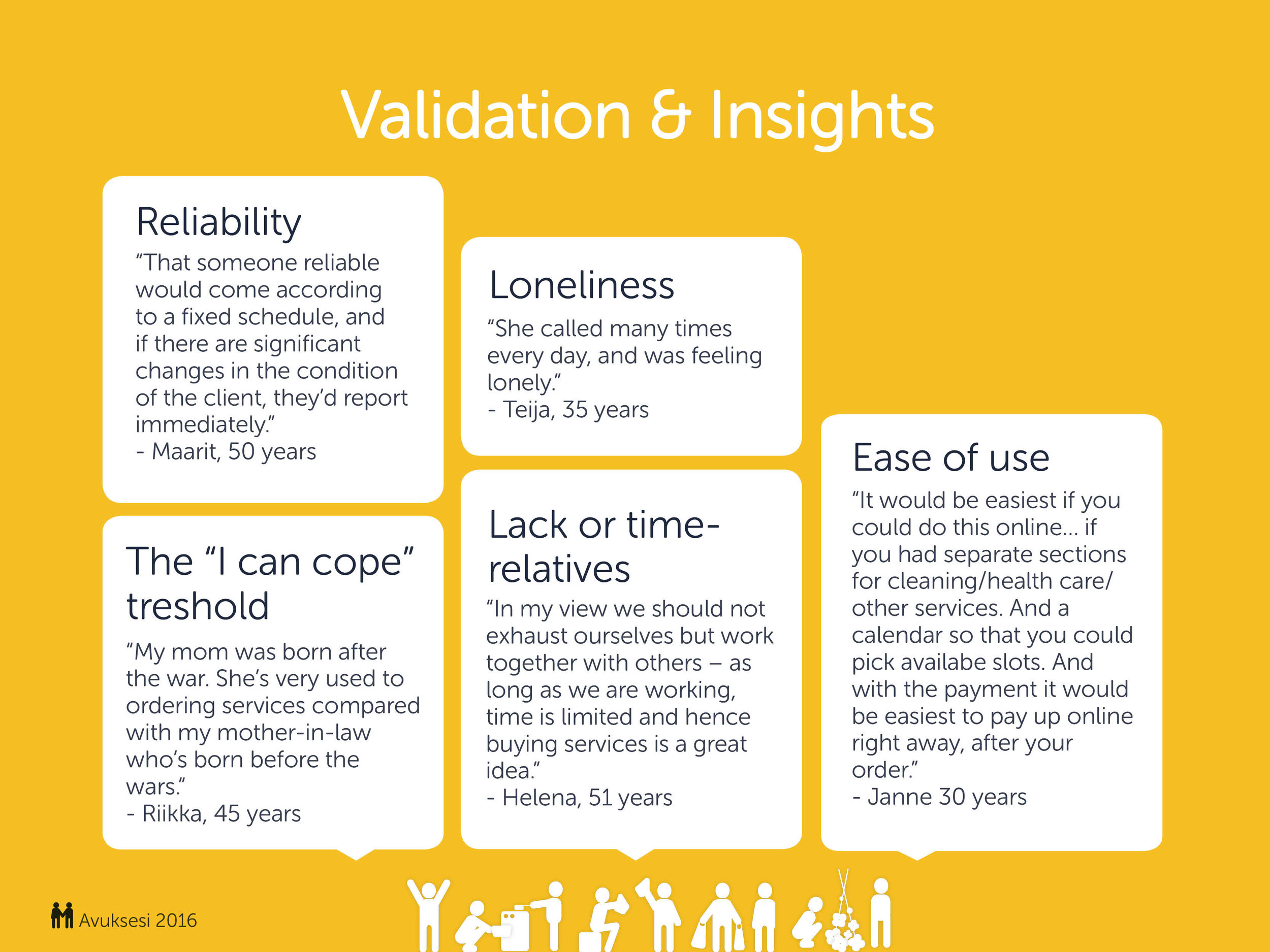 Image: Key validations into the service