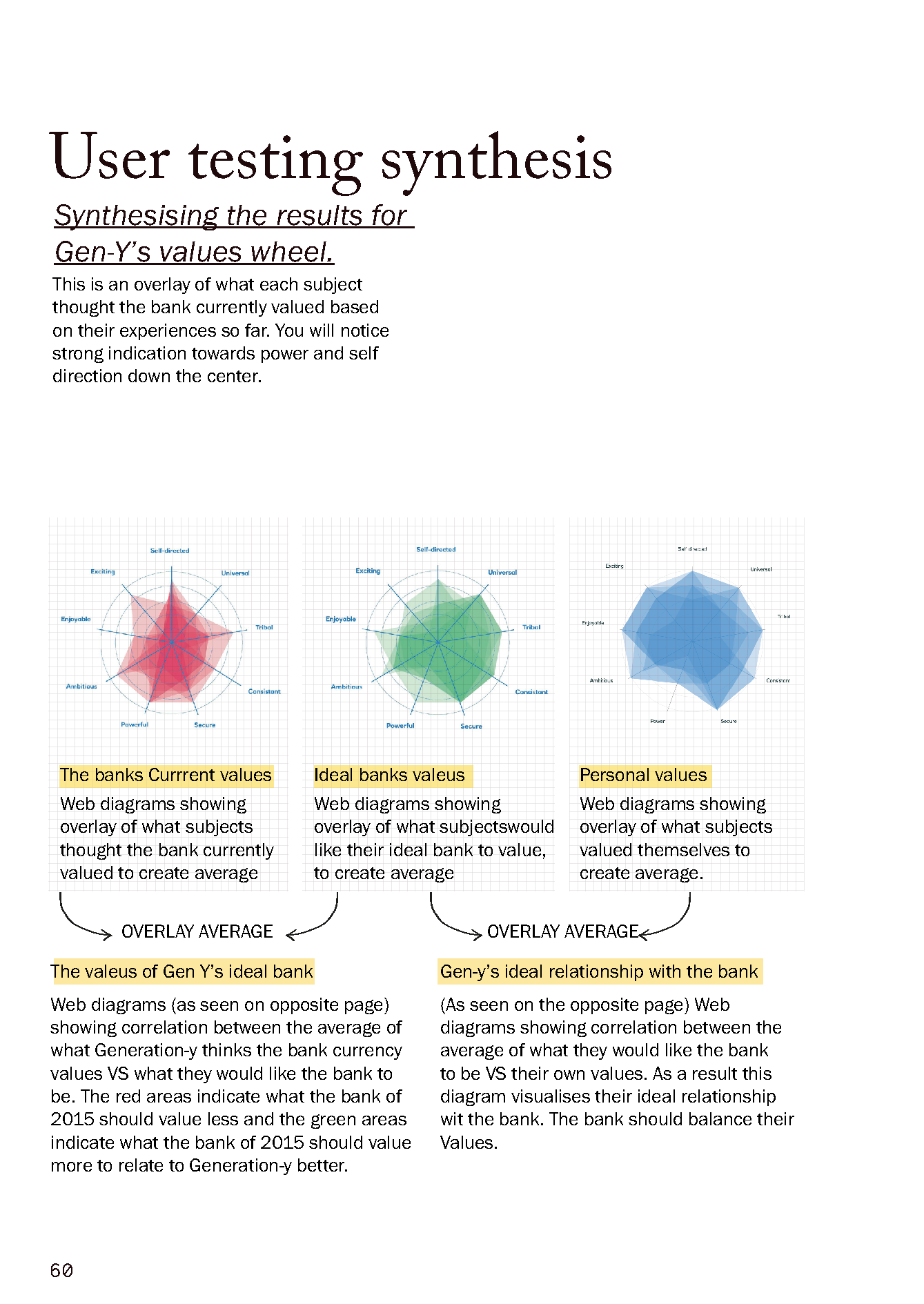 RBS & GSA collaborative future forcasting project journal into Gen-Y's new values_Page_60.png