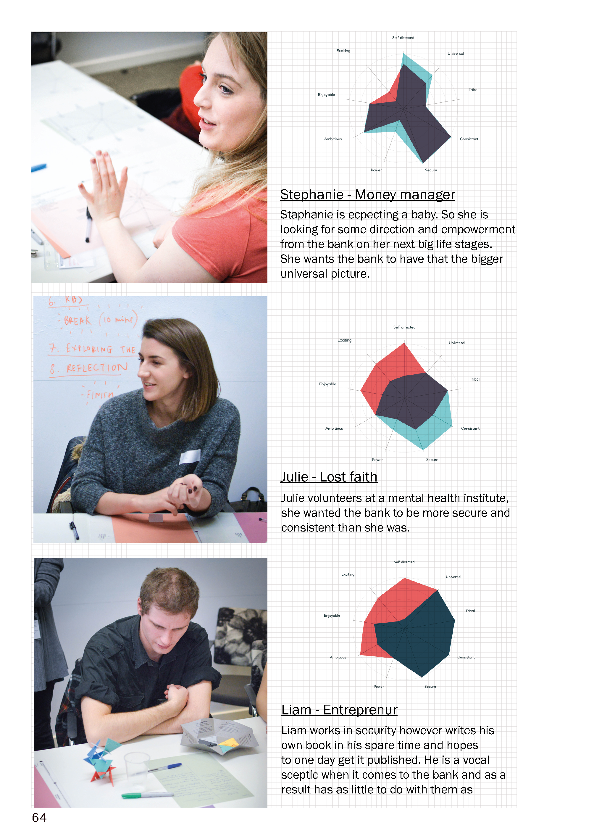 RBS & GSA collaborative future forcasting project journal into Gen-Y's new values_Page_64.png