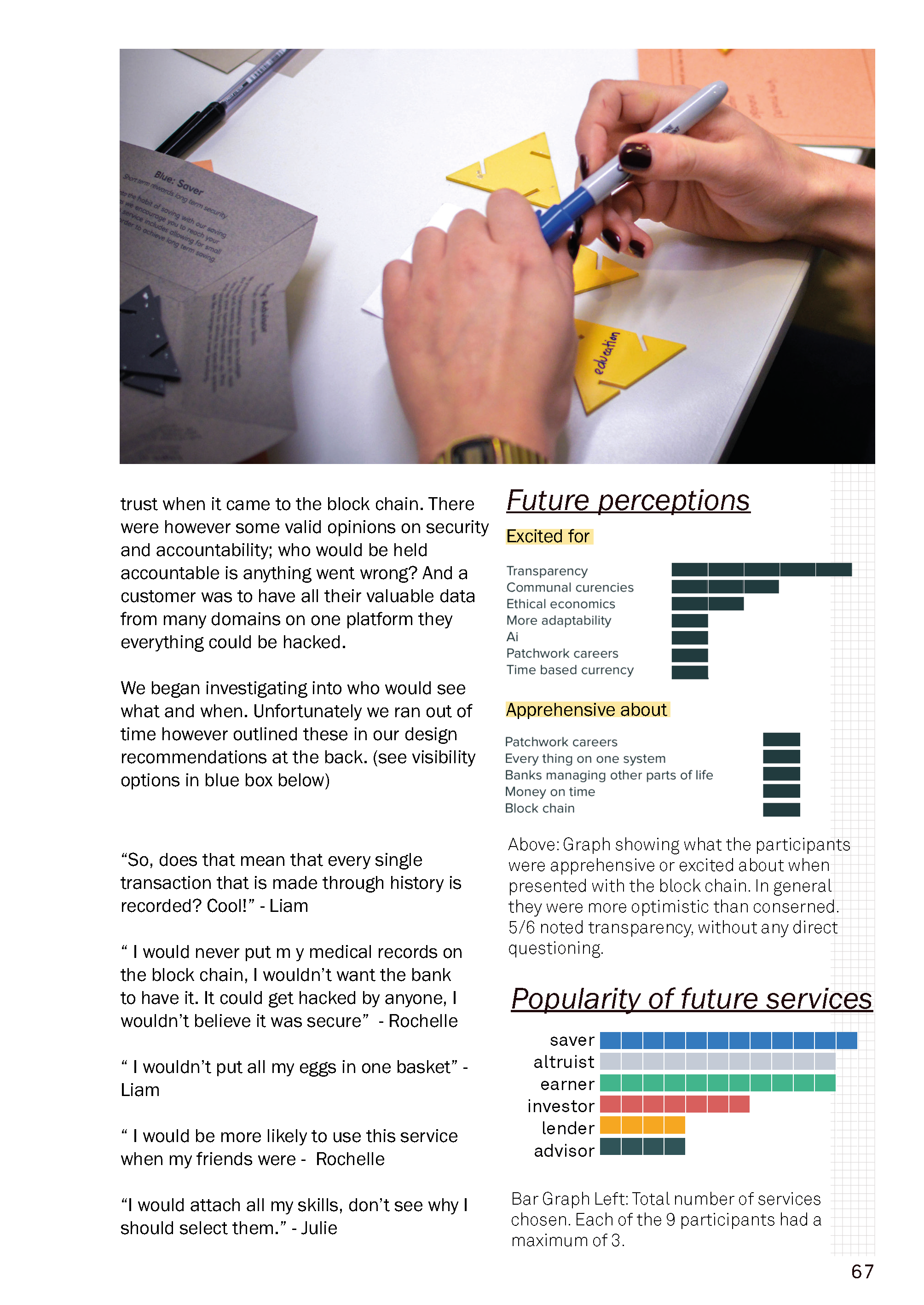 RBS & GSA collaborative future forcasting project journal into Gen-Y's new values_Page_67.png