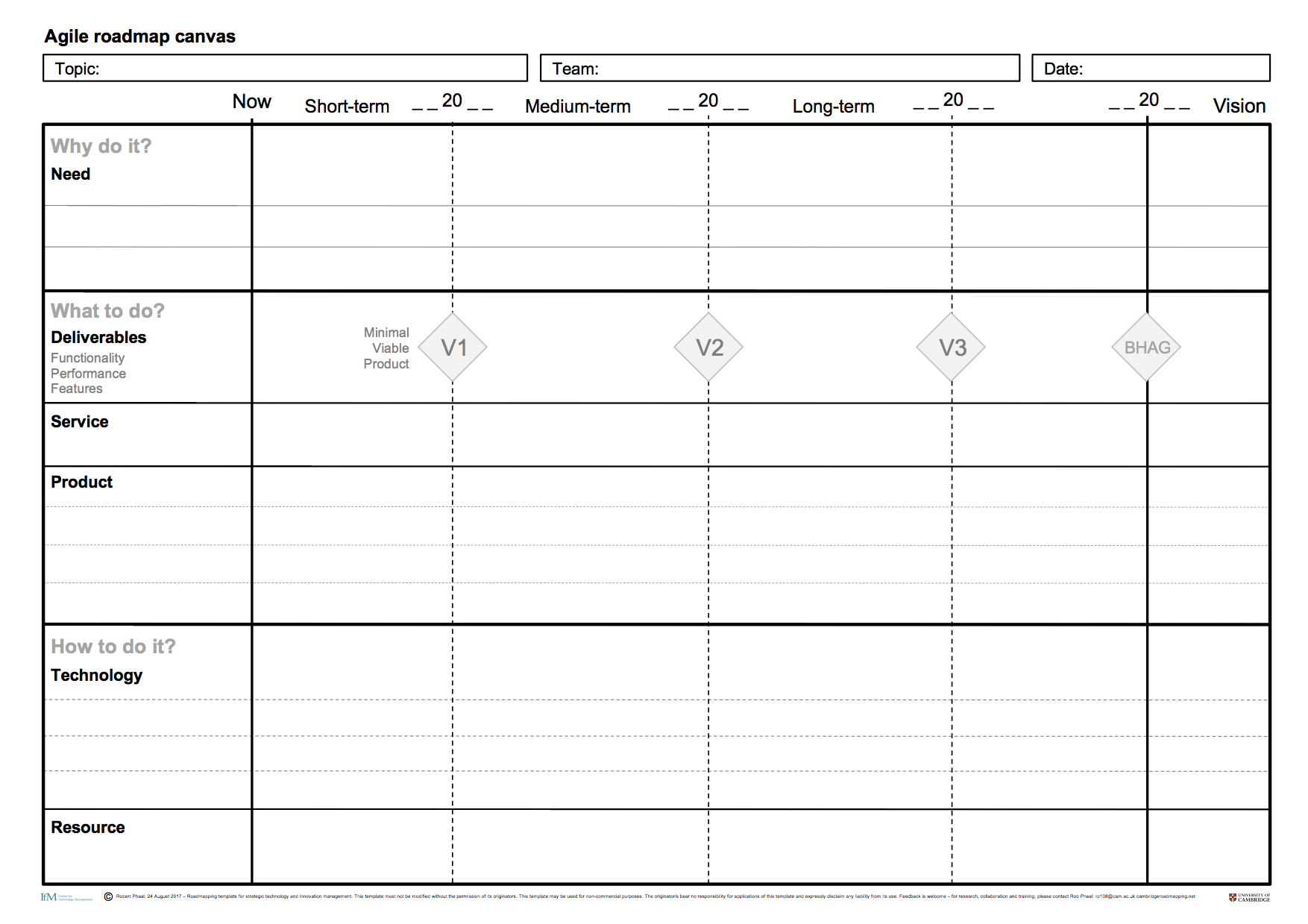 cambridge-roadmapping_rob-phaal_agile_template.jpg