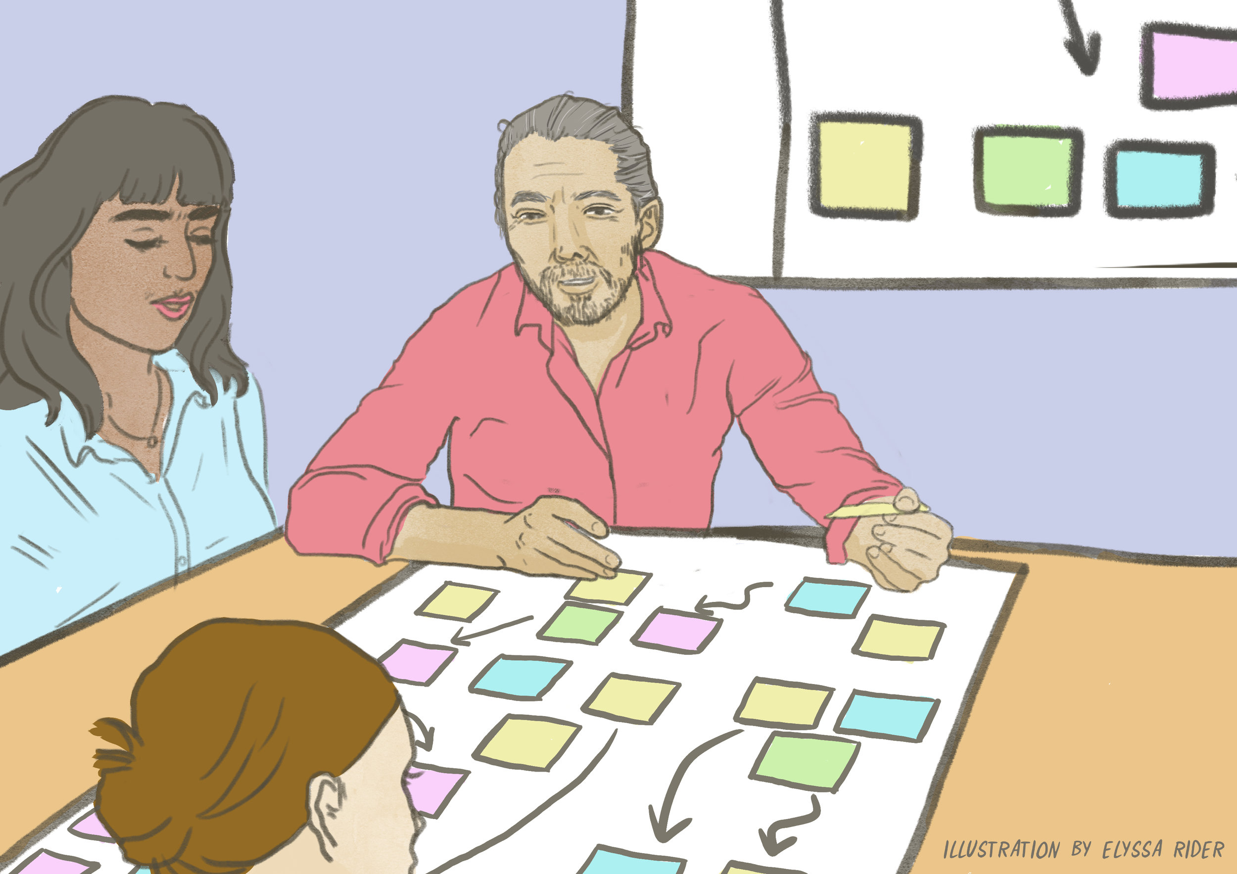 'Topic roadmapping' activity from S-Plan process for business, corporate and sector strategy