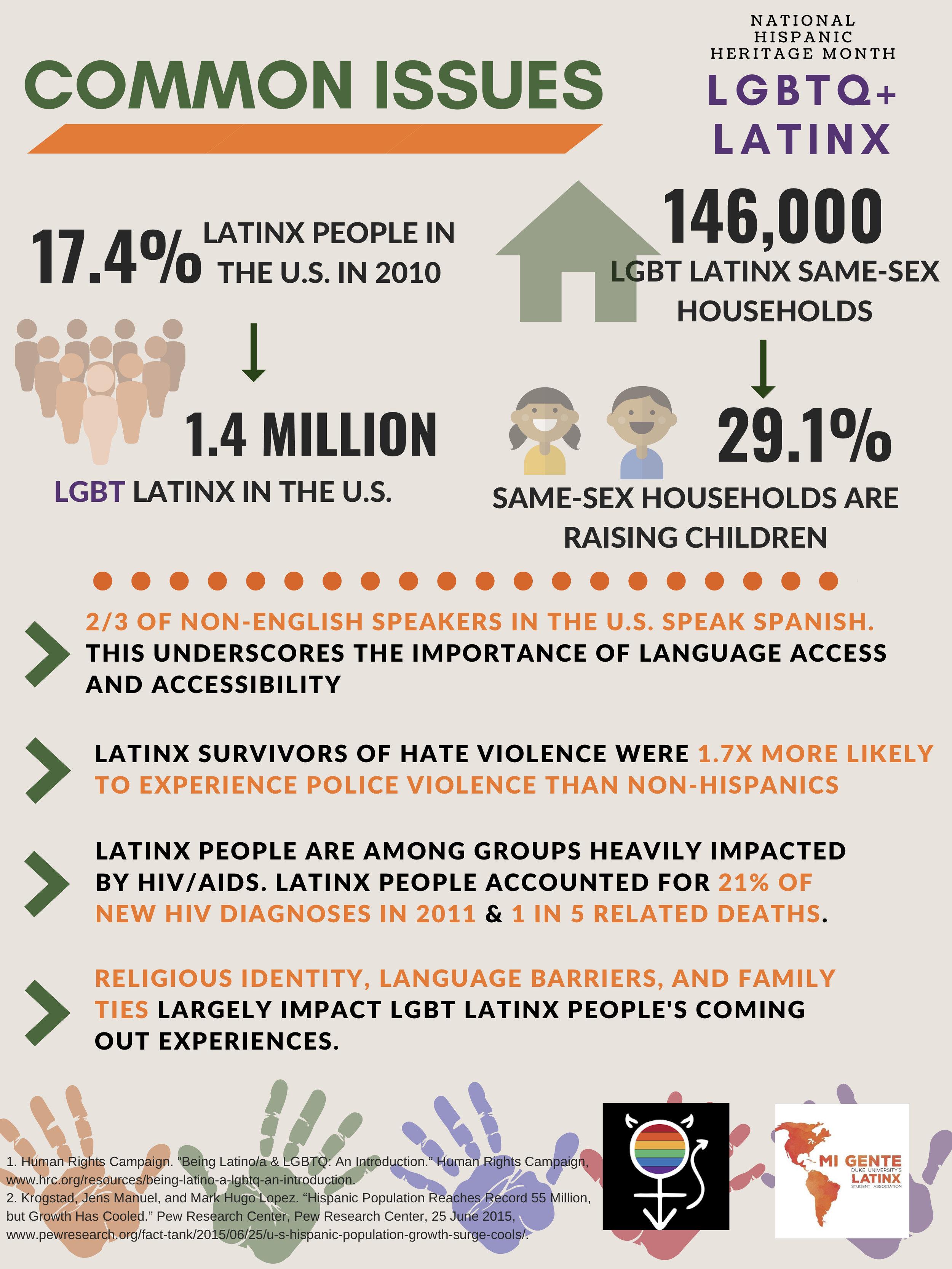 LATINO-LGBT-ISSUES.jpg