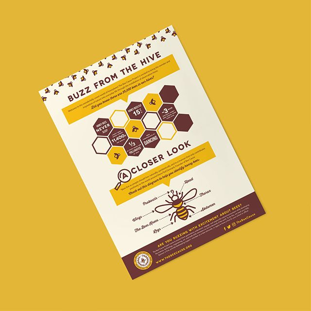 Honey bees are simply fascinating! 🐝🍯 _____________________  The Bee Cause Project has installed observation hives in over 1,000 schools across the U.S. to engage students in STEAM learning while playing an active role in bee conservation. This set of informational posters helps @thebeecause spread the buzz about honey bees and provides information on how schools can apply to receive their own hive learning centers. _____________________  #graphicdesign #nonprofit #savethebeese ————————— 📸 @thebeecause