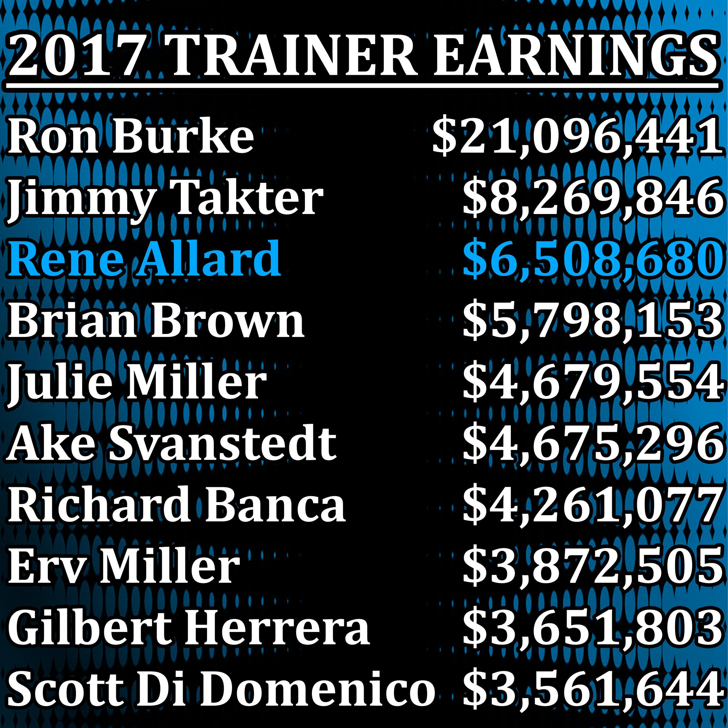 2017 trainer earnings.jpg