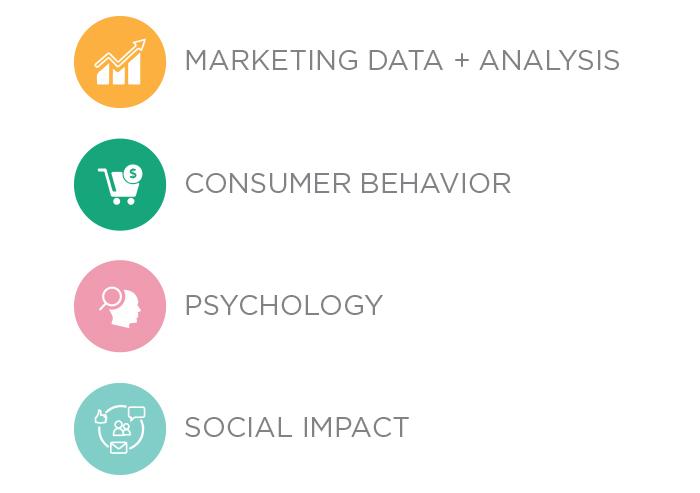 Consumer_Psychology_2.jpg