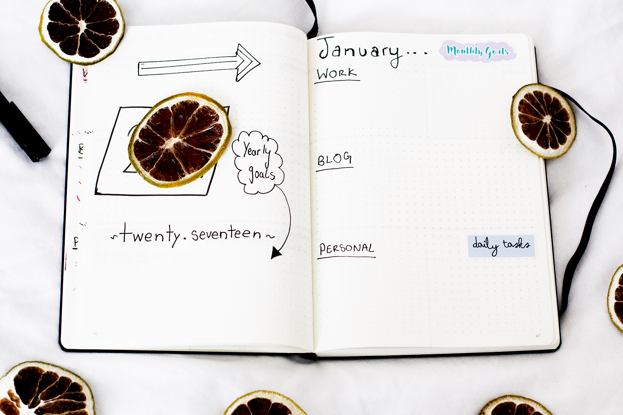 My Bullet Journal Setup + How To Set & Track Goals - Monthly Spread