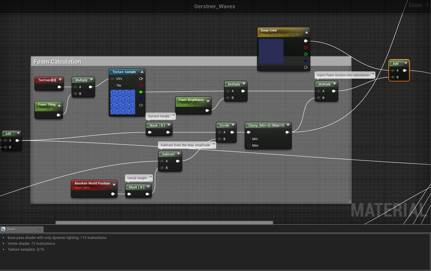 Thesis: Technical Materials in UE4 — Ashton Maltie IV // 3D