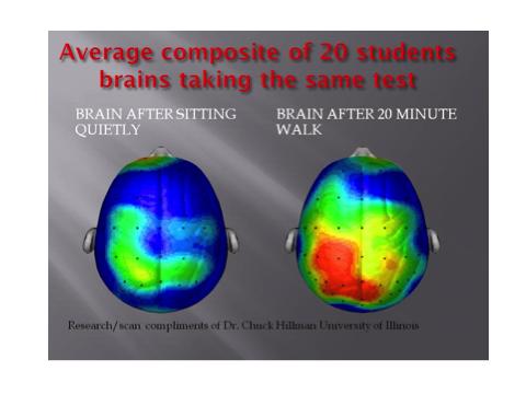 Source:https://www.boston.com/uncategorized/noprimarytagmatch/2013/03/07/4-ways-to-use-exercise-to-boost-brain-power