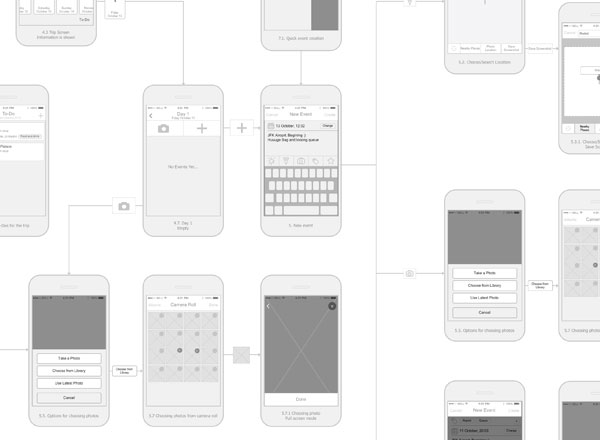 design-prototype-mobile-ui-ux-2.jpg