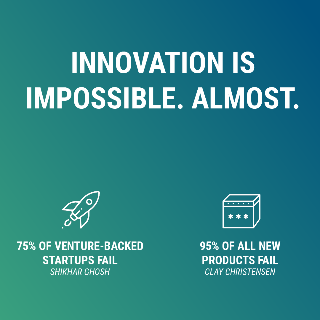 Innovation is Impossible