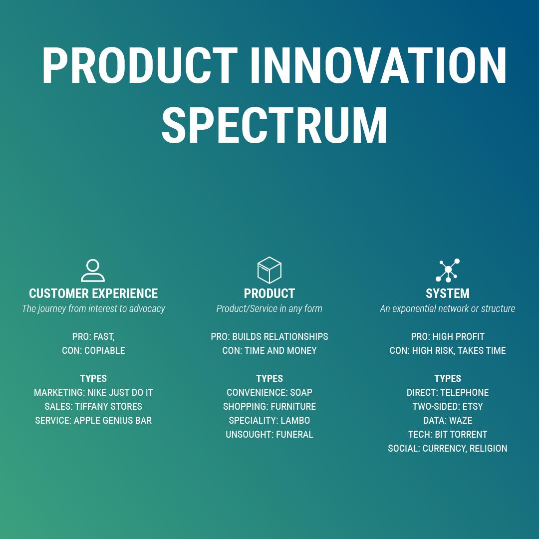 Innovation_spectrum.png
