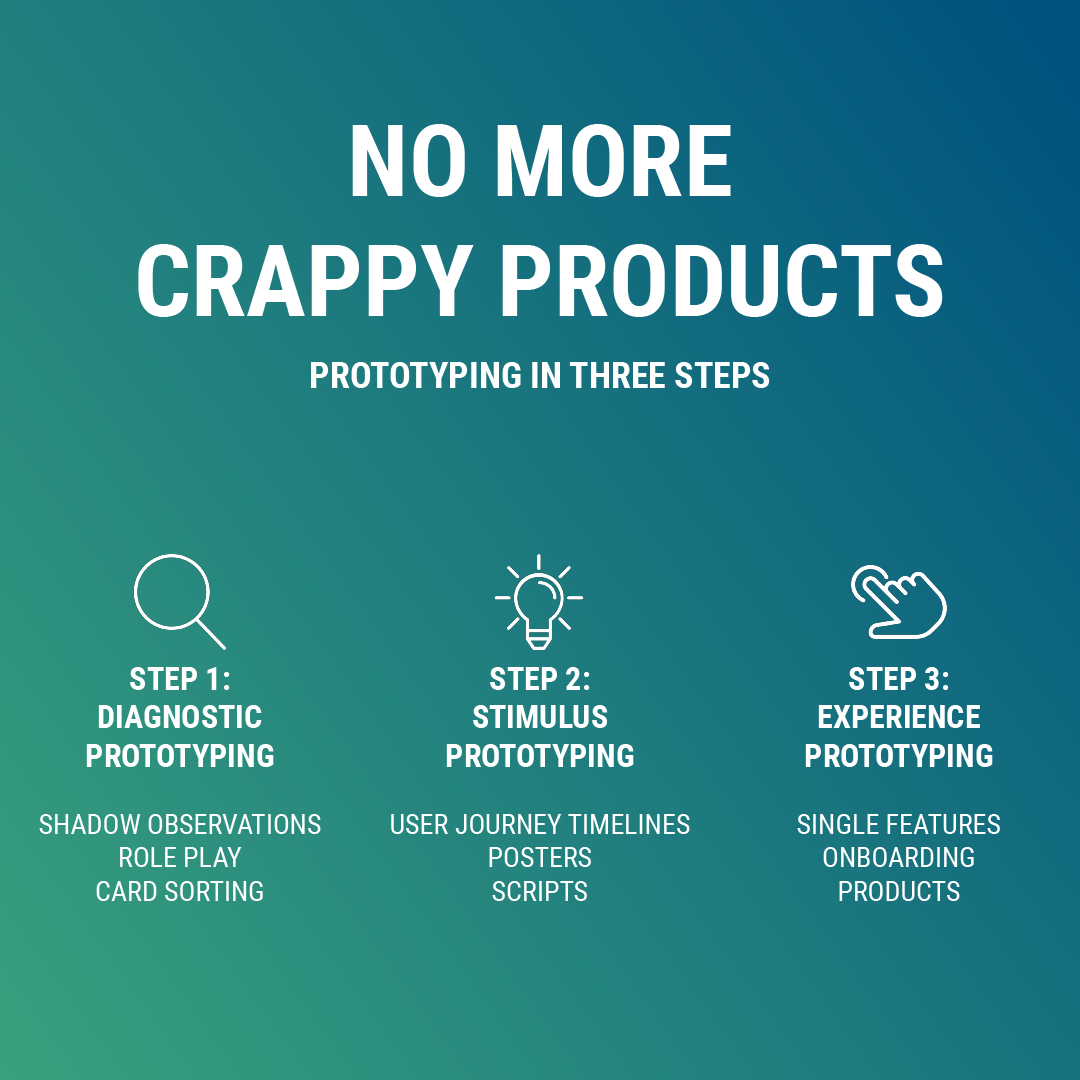 PROTOTYPING IN THREE STEPS