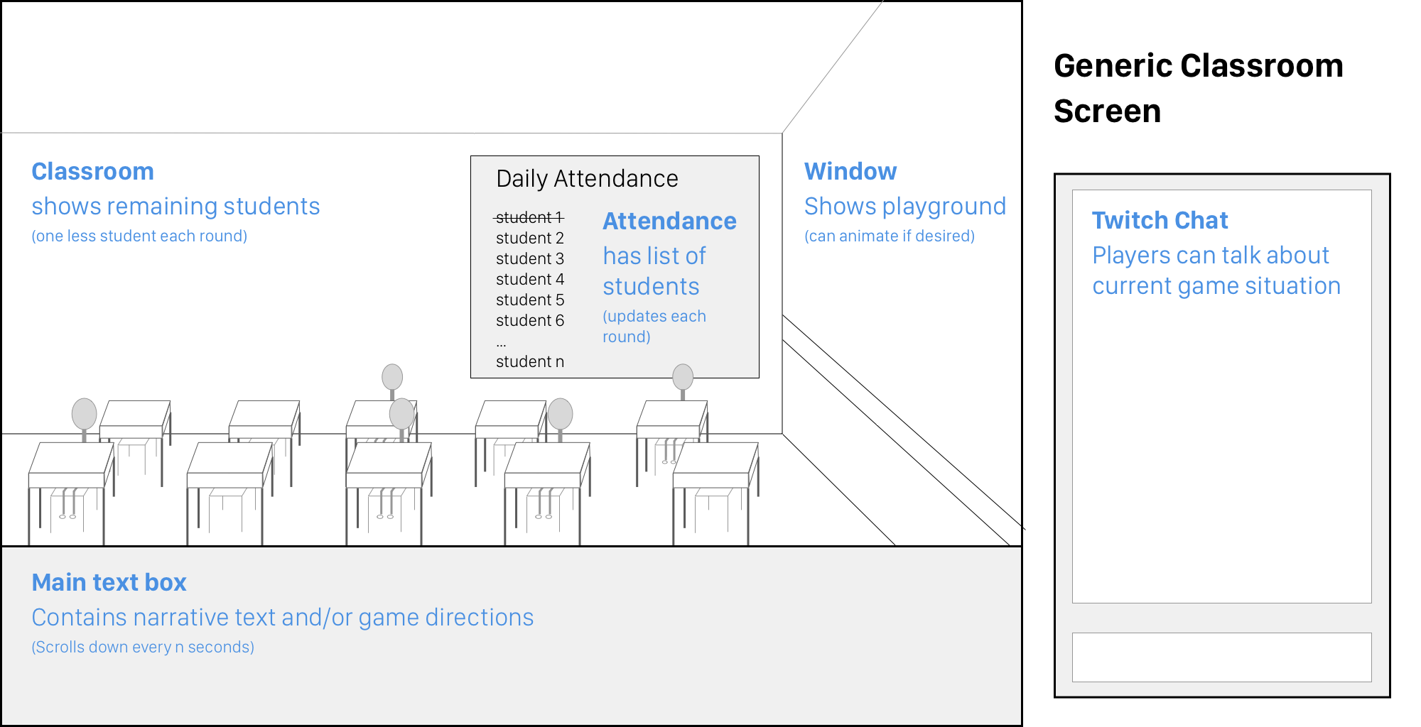Classroom screen wireframes