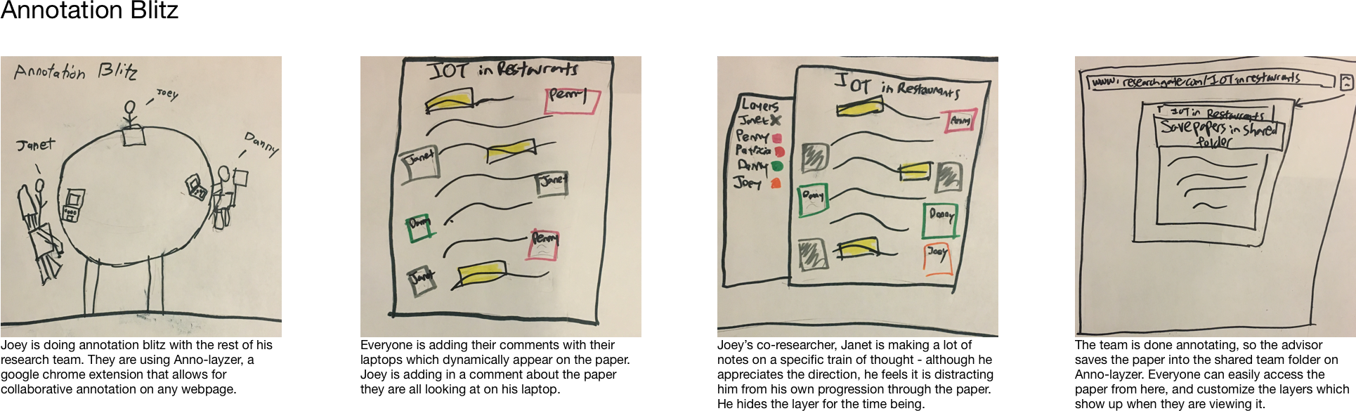 Collaborative Annotations.png