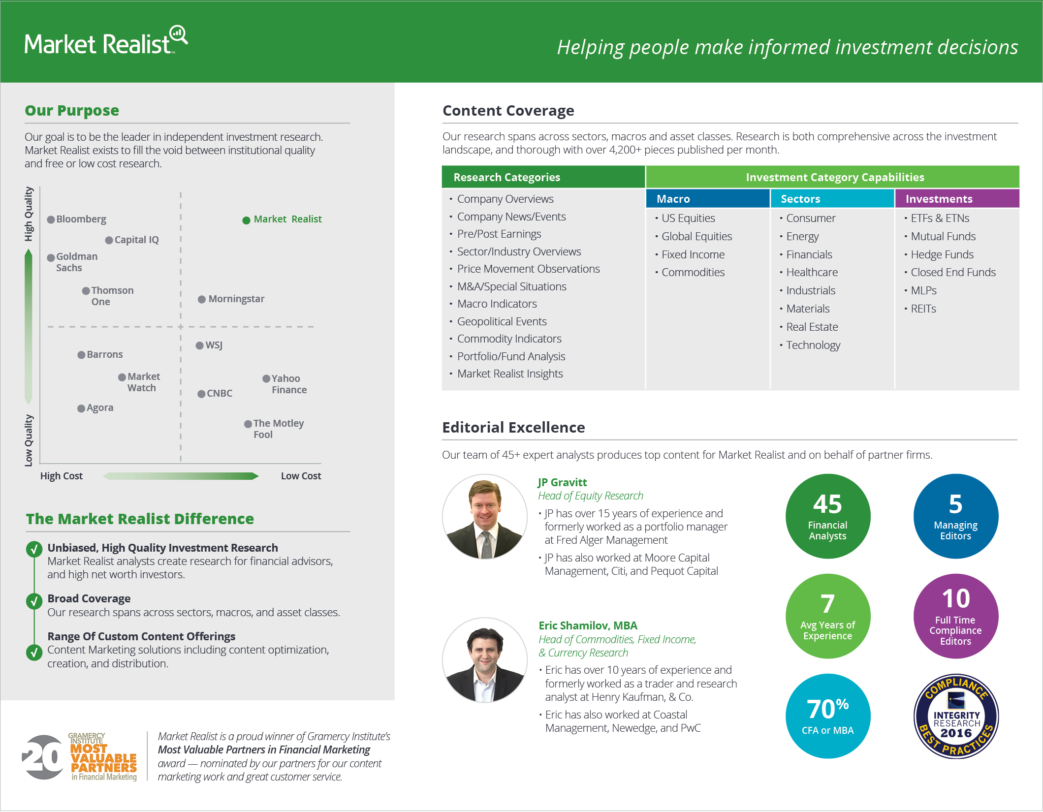 MR-Overview-PM-Sales.jpg