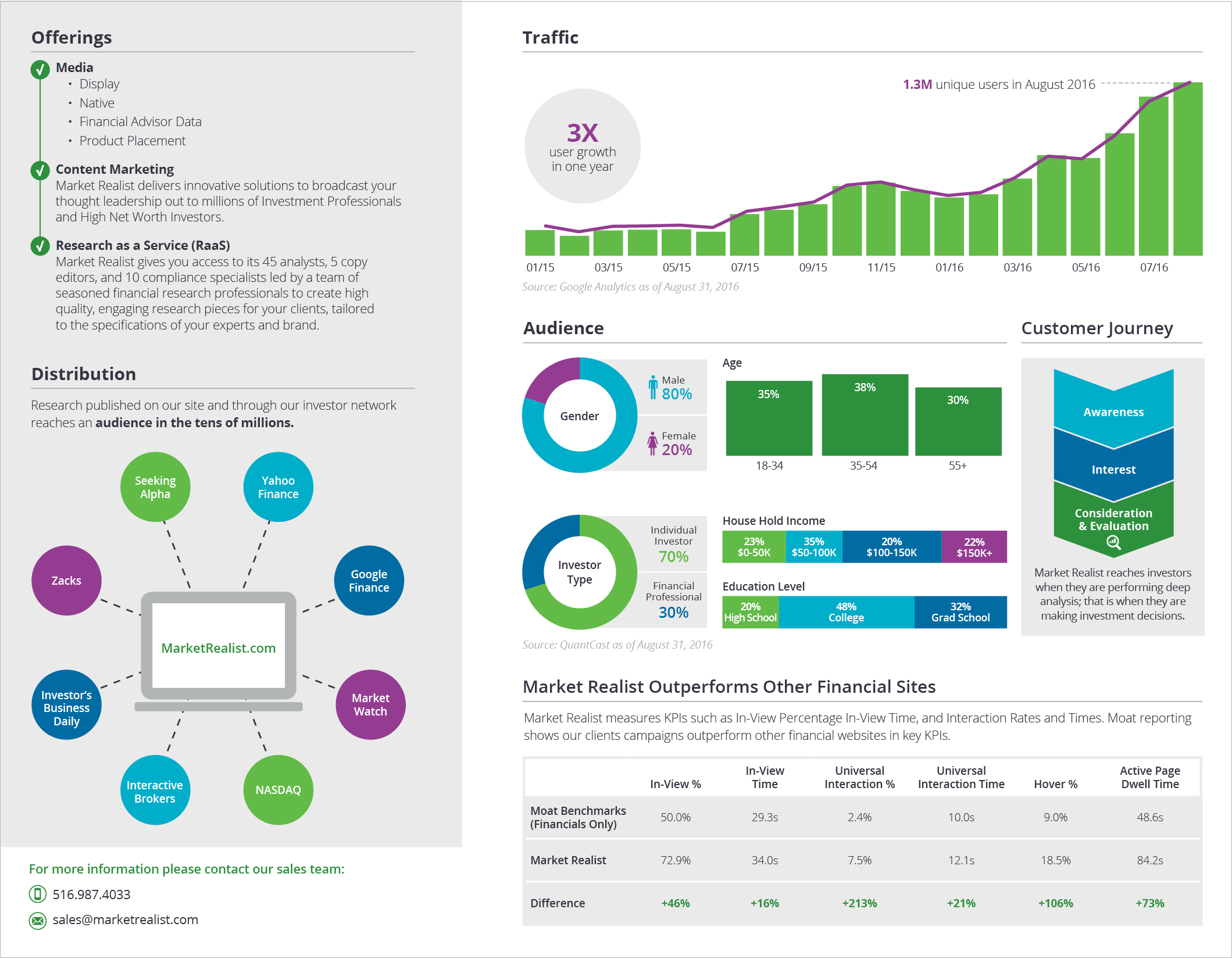 MR-Overview-PM-Sales2.jpg