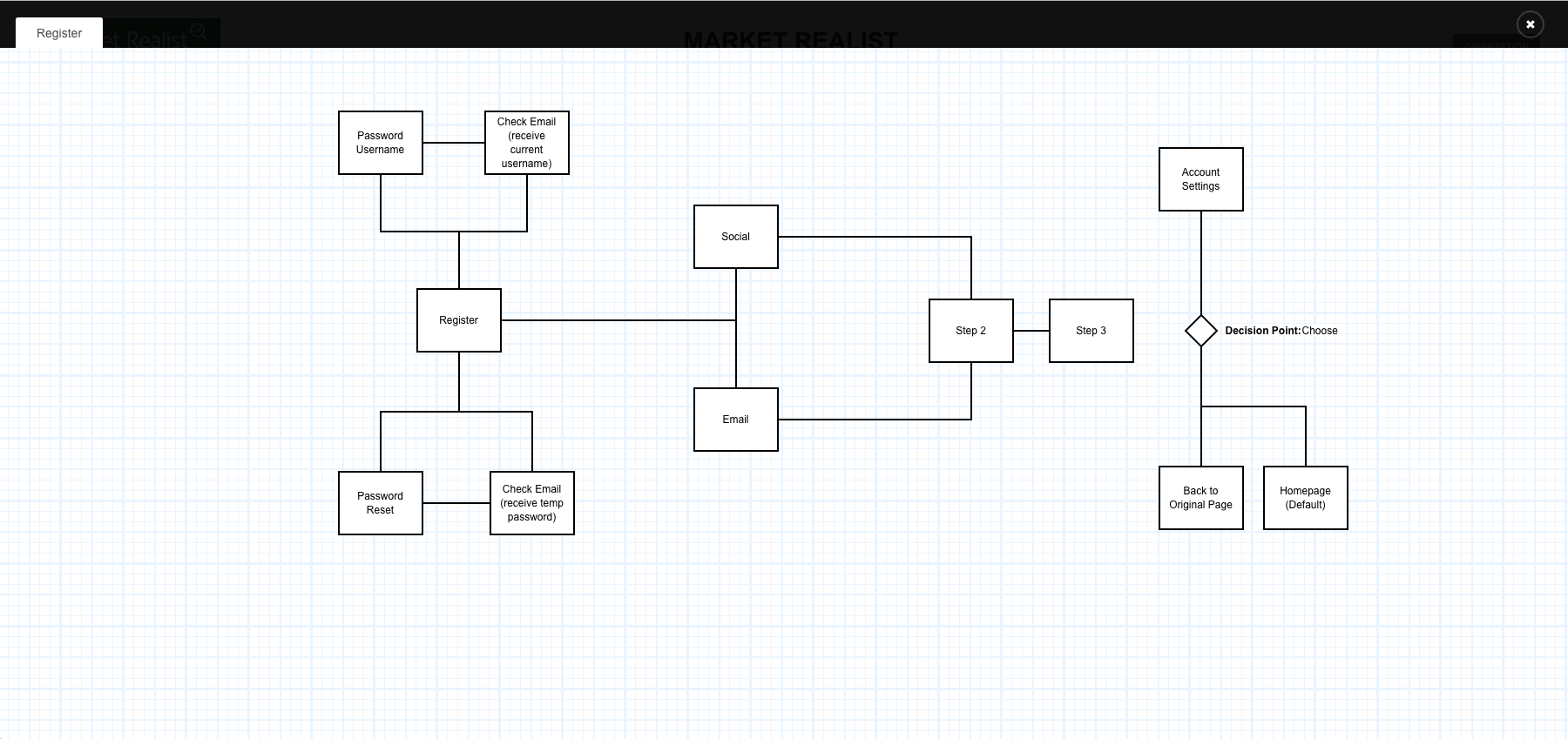 User-Flow-Example.png