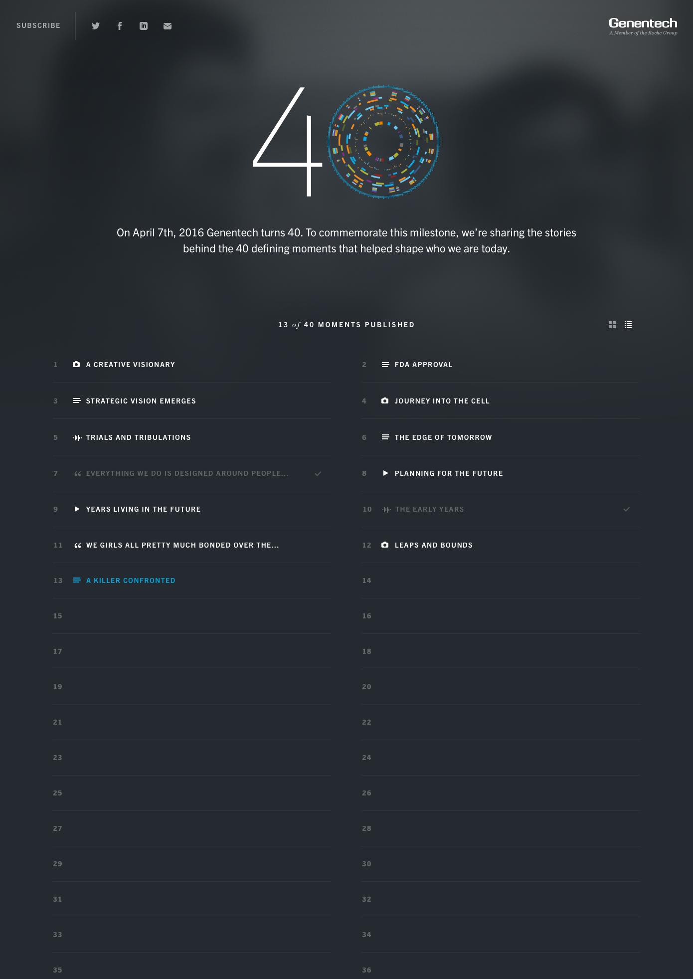 genentech-hub-list.jpg