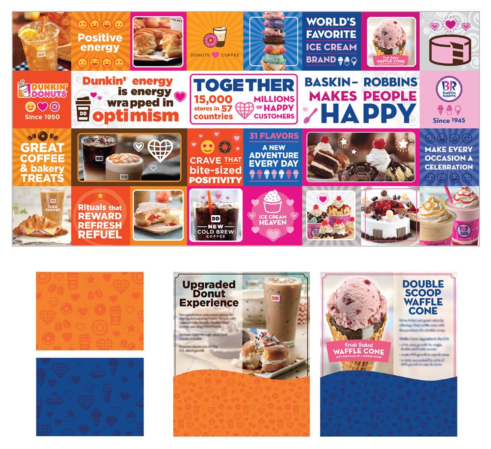 Client: Dunkin Brands International