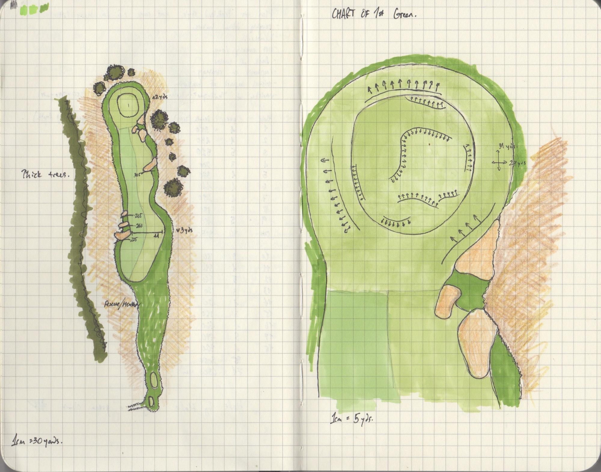 Golf Course Hole Design, Benjamin W. Meit, 2016