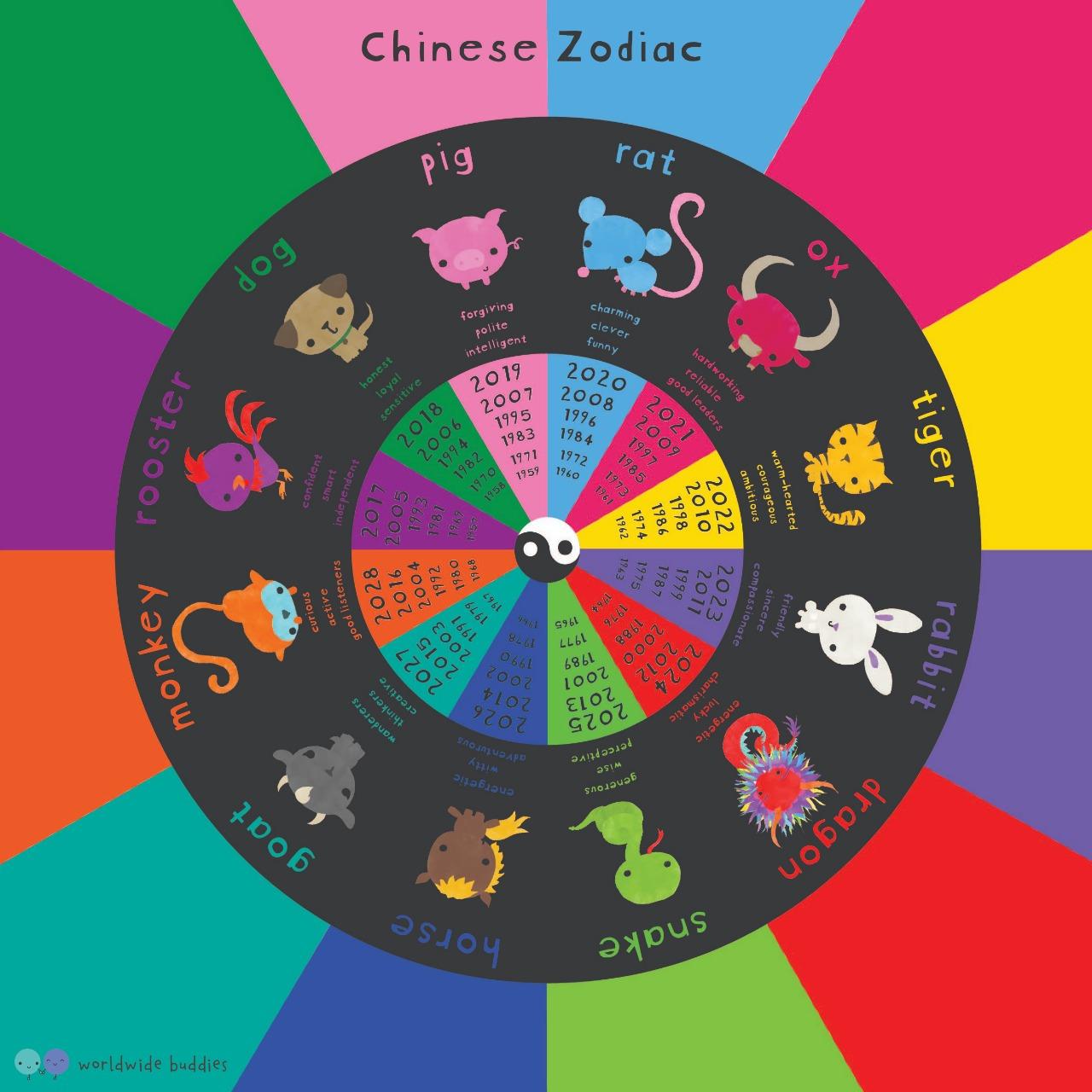 Chinese_Zodiac_poster