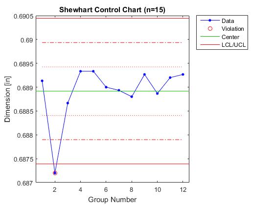 Shewhart - Production Run.png