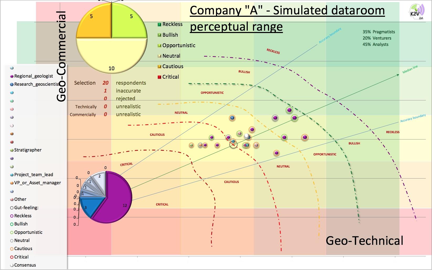 Company%22A%22_bubbles.jpeg