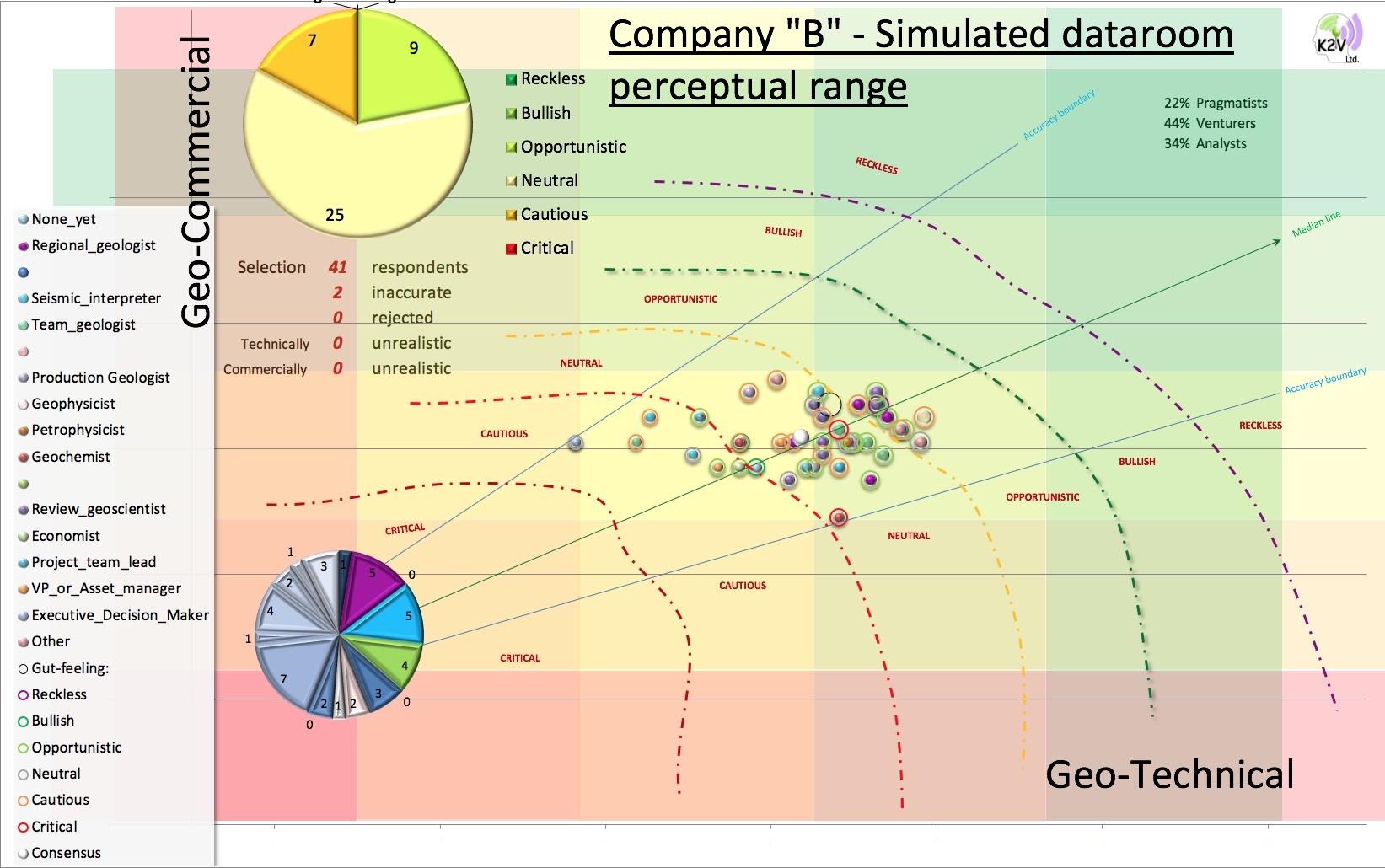 Company%22B%22_bubbles.jpeg