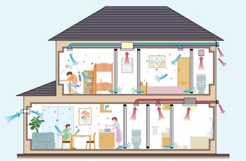 схема работы принудительной вентиляции в квартире  источник