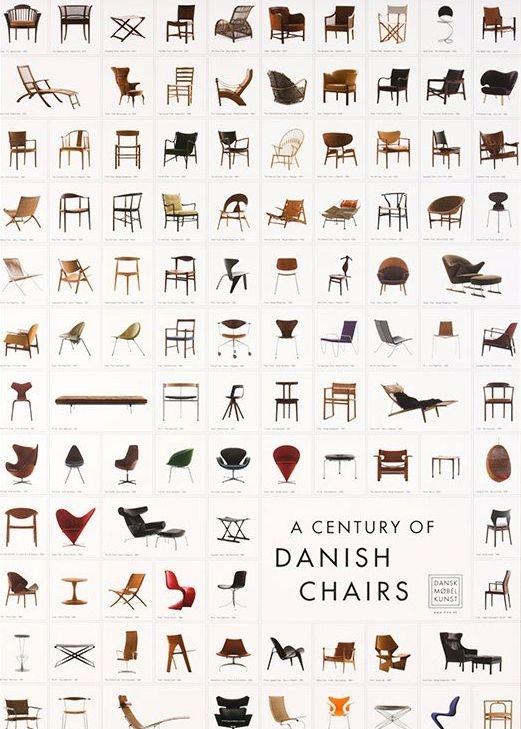 легендарные образцы датского мебельного дизайна. в следующем году креслу-яйцу Арне Якобсена исполнится ровно 60 лет, и стукнет 50 лет с начала производства кресла Пантона  источник