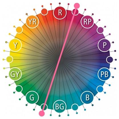 круг-манселла-комплементарное-сочетание3.jpg