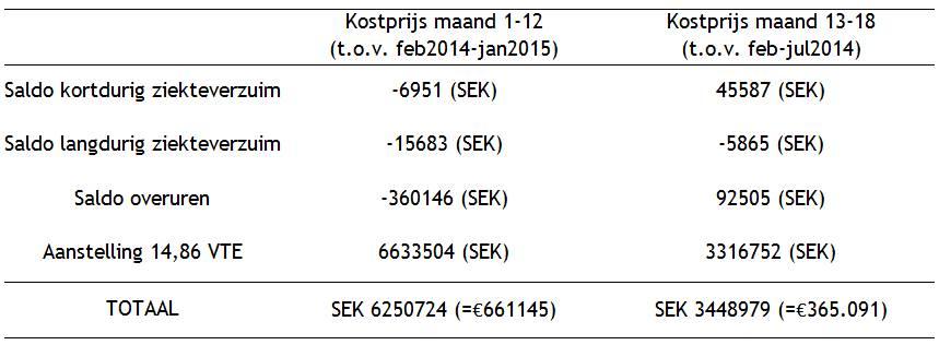 Tabel3.jpg