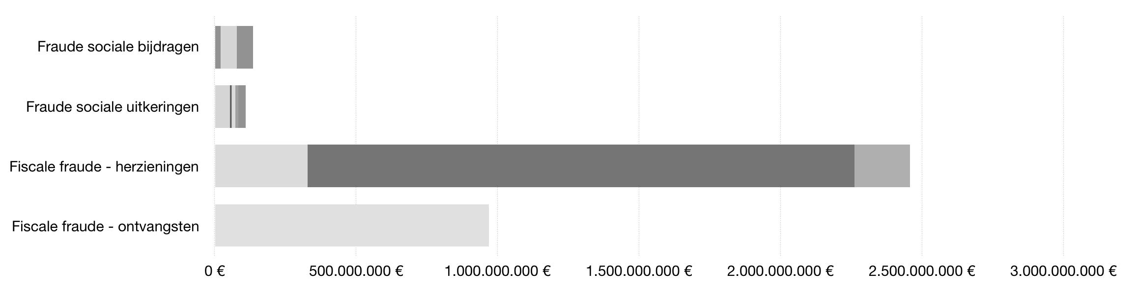 Grafiek drie.png