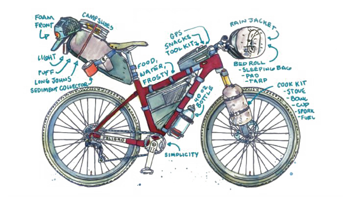 Roll_With_It_Bikepacking_pic-700x404.png