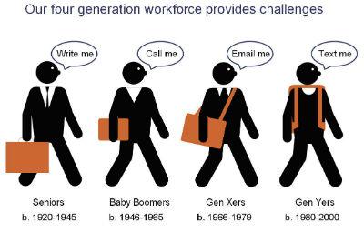 generationalworkforce.jpg