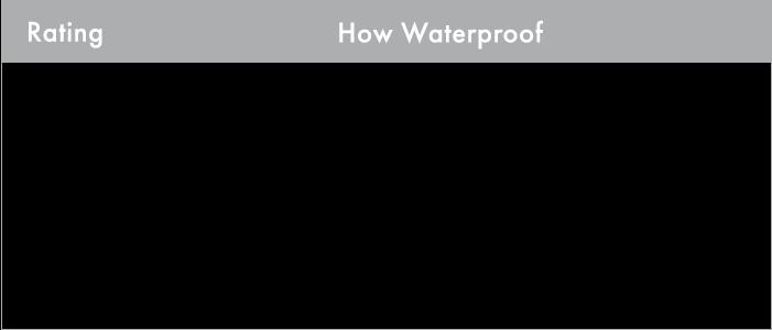 Meander-Apparel-Waterproof-Chart.png