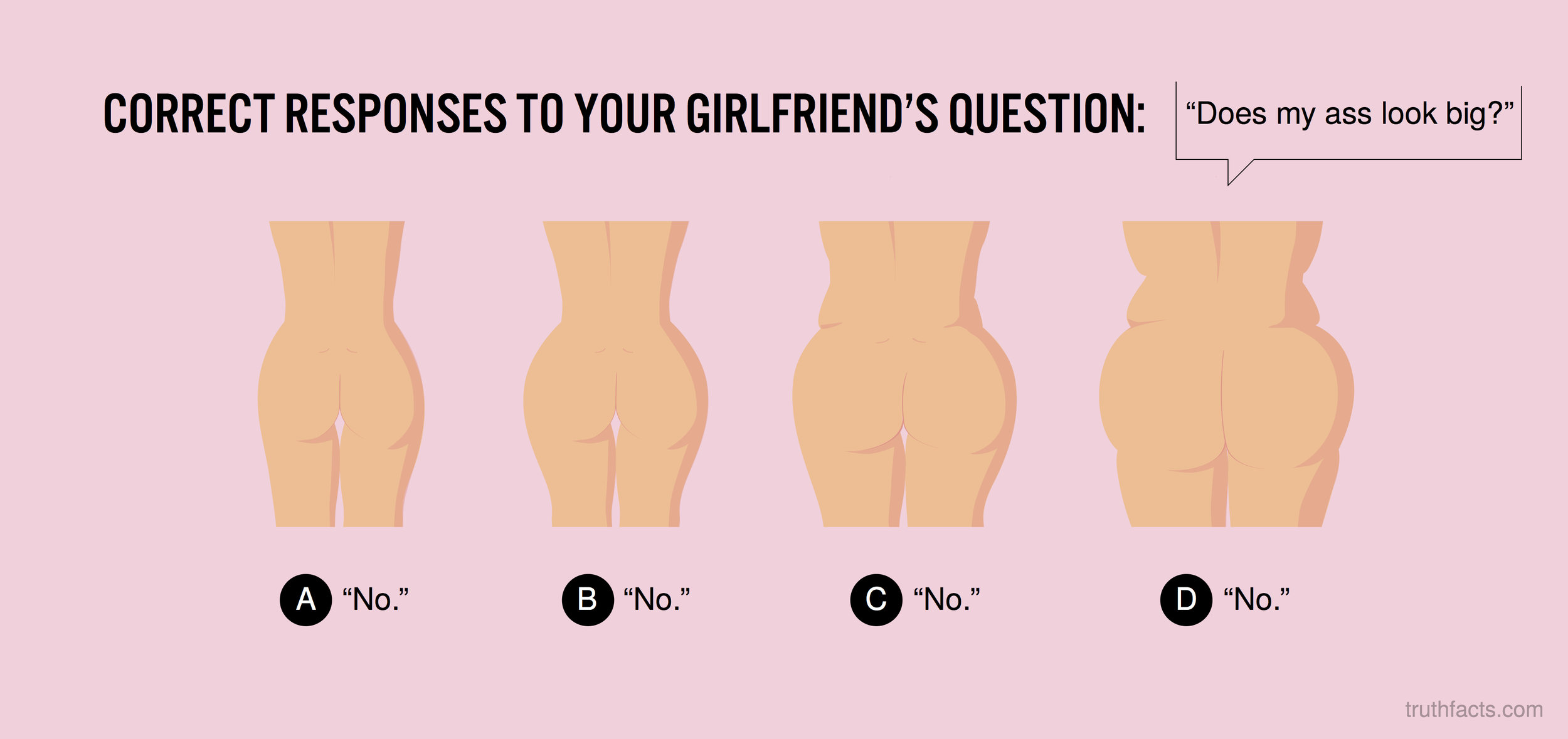 Correct responses to your girlfriend's question