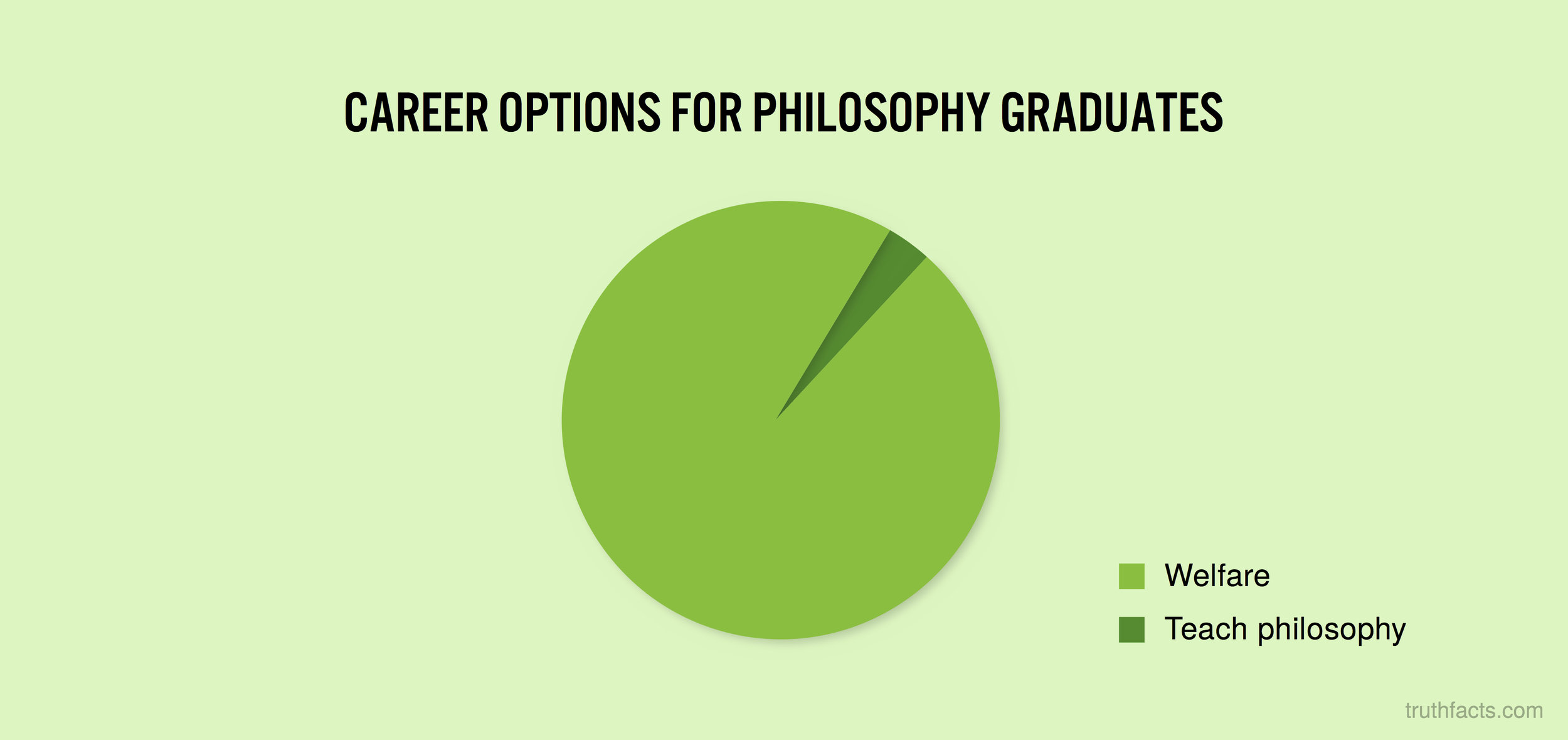Career options for philosophy graduates